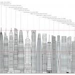 Kingdom Tower Tallest skyline